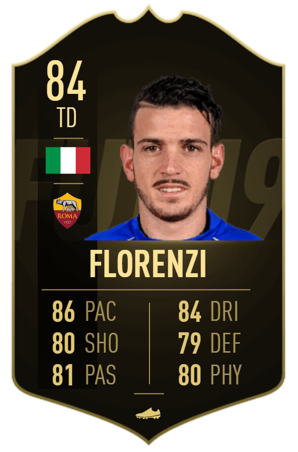 Florenzi IF 84 - TOTW 35 prediction