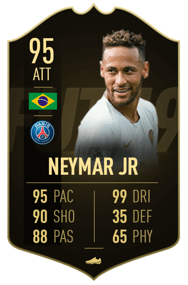 Neymar Jr SIF 95 - TOTW 35 prediction