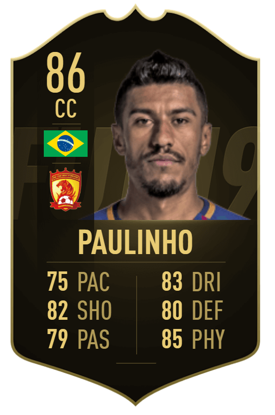 Paulinho 86 - TOTW 36 prediction