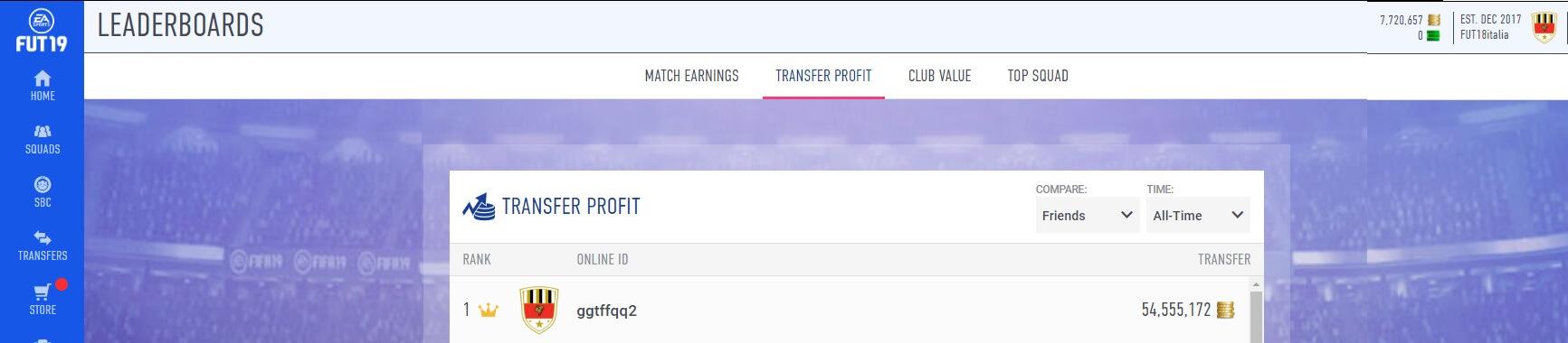 Oltre 50 MLN di profitto tratti dalla compravendita in FIFA FUT 19