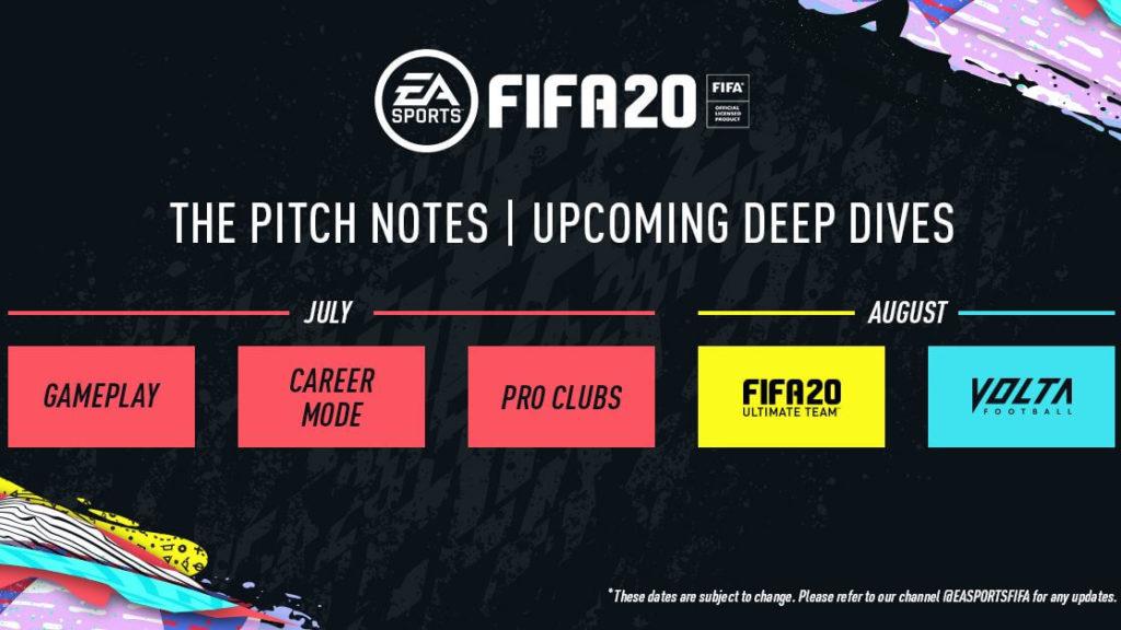 Calendario delle novità di FIFA 20