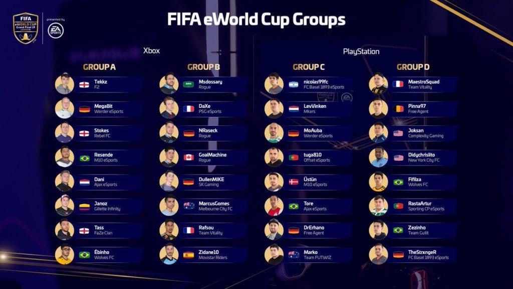 FIFA 19 - Gruppi al FIFA eWorld Cup 2019 a Londra