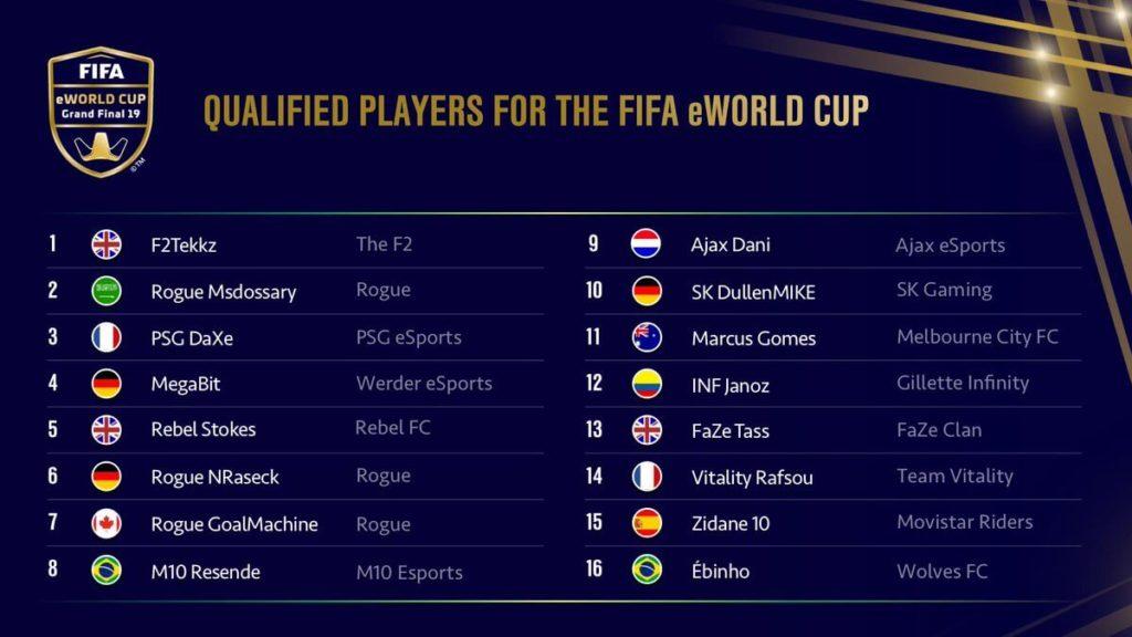 Qualificati XBOX al FIFA eWorld Cup 2019