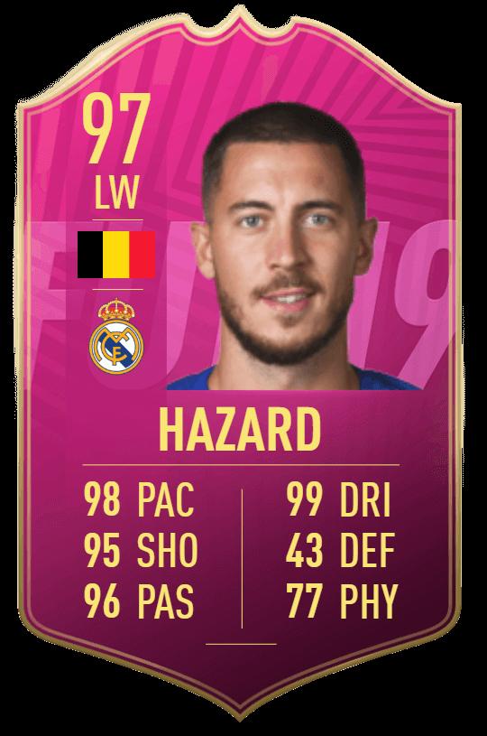 Eden Hazard 97 Futties