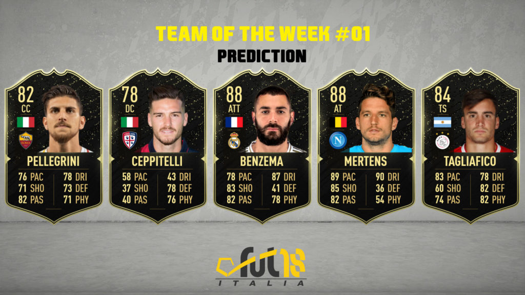 FIFA 20 - TOTW 01 prediction