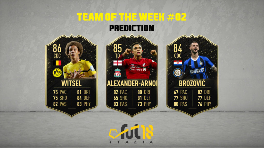 FIFA 20 Team of the Week 2 prediction