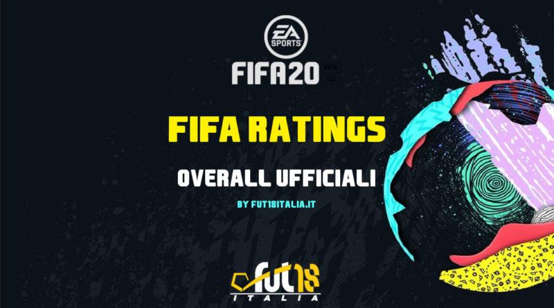 FIFA 20 Ratings - Overall ufficiali di FUT
