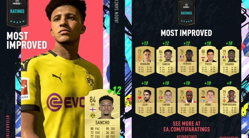 FUT 20 - giocatori che hanno avuto un miglioramento maggiore