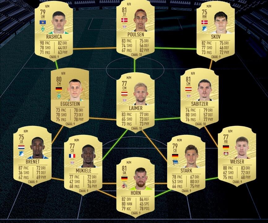FUT 20: Starter team Bundesliga