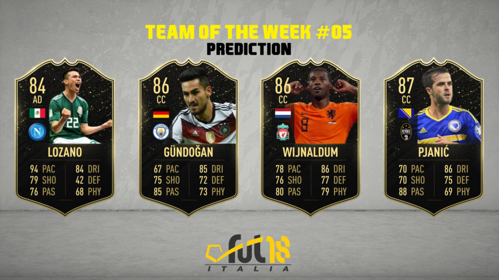 FIFA 20 TOTW 5 prediction