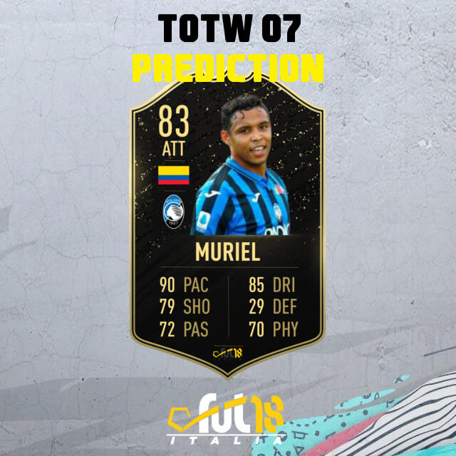 FIFA 20: Muriel TOTW 7 prediction