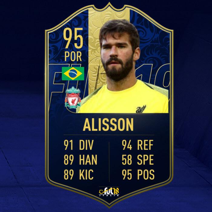 FIFA 20: Alisson TOTY prediction