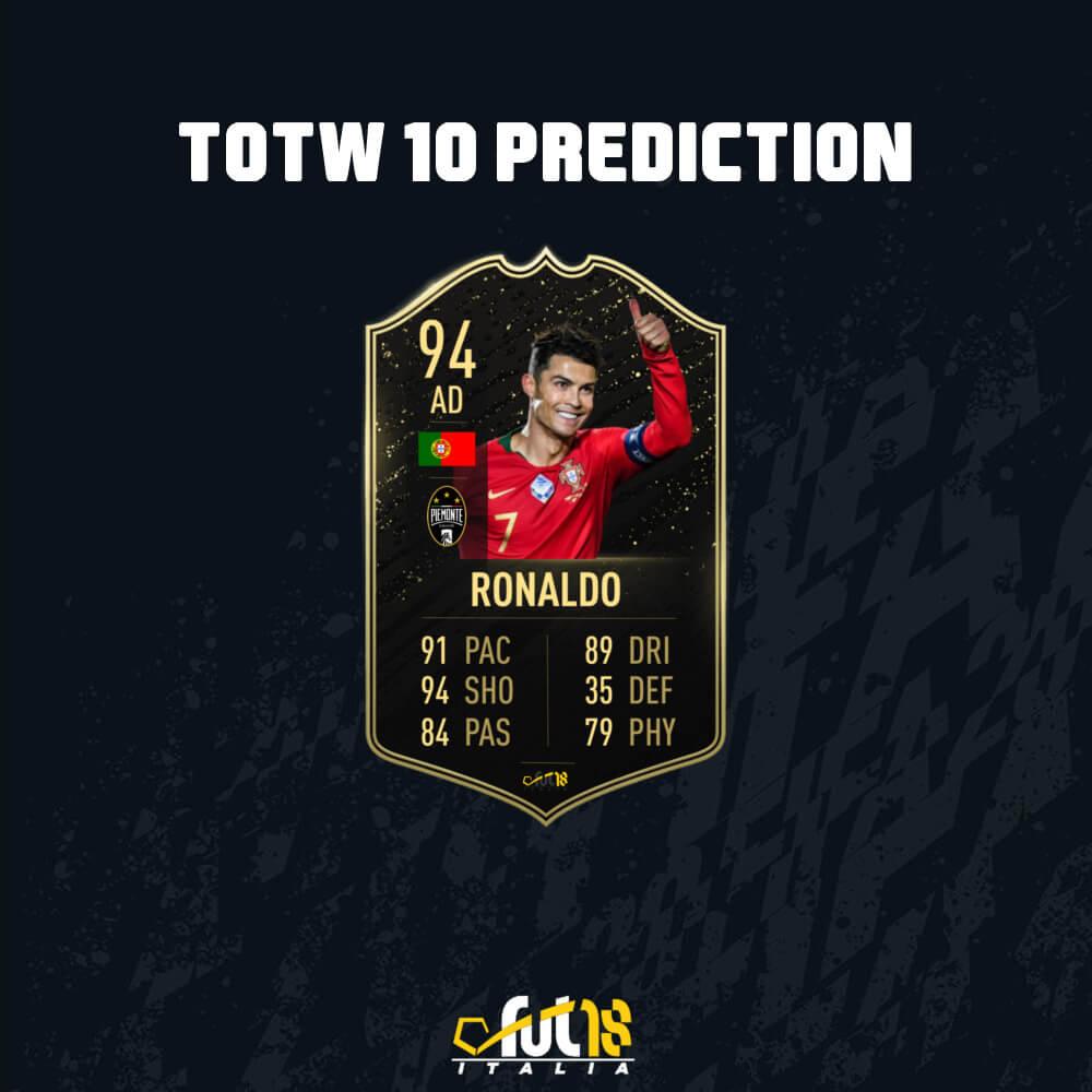 FIFA 20: Cristiano Ronaldo 94 IF - TOTW 10 prediction