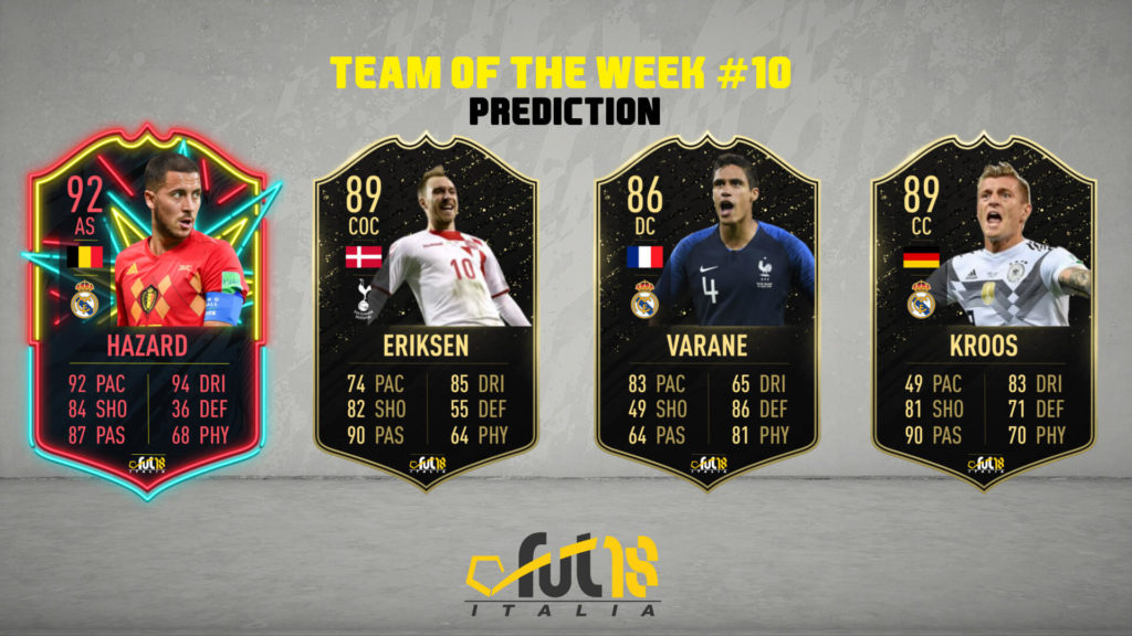 FIFA 20: TOTW 10 prediction
