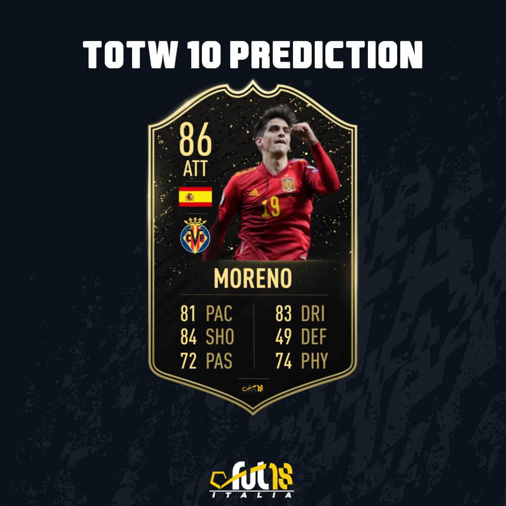 FIFA 20: Gerard Moreno TOTW 10 prediction