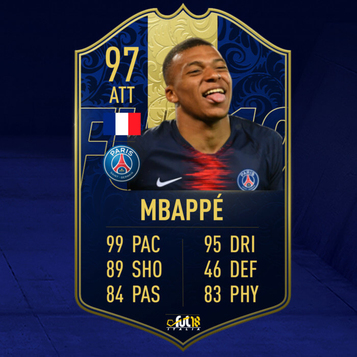 FIFA 20: Mbappé TOTY prediction