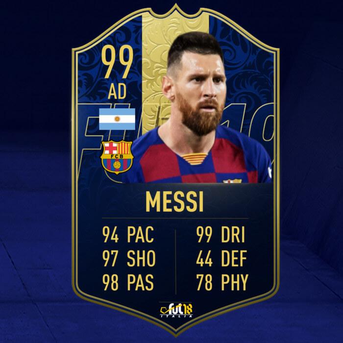 FIFA 20: Messi TOTY prediction