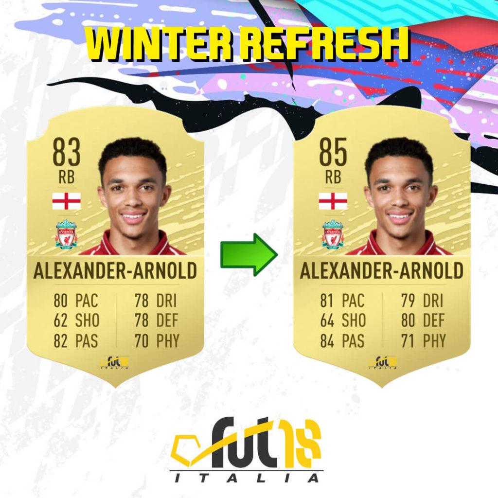FIFA 20: Alexander-Arnold Winter Refresh ratings upgrade
