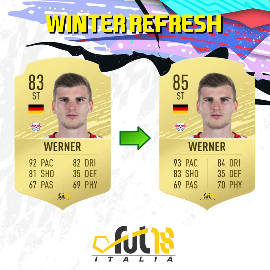 FIFA 20: Timo Werner Winter Refresh ratings upgrade