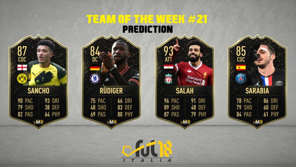 FIFA 20: TOTW 21 prediction