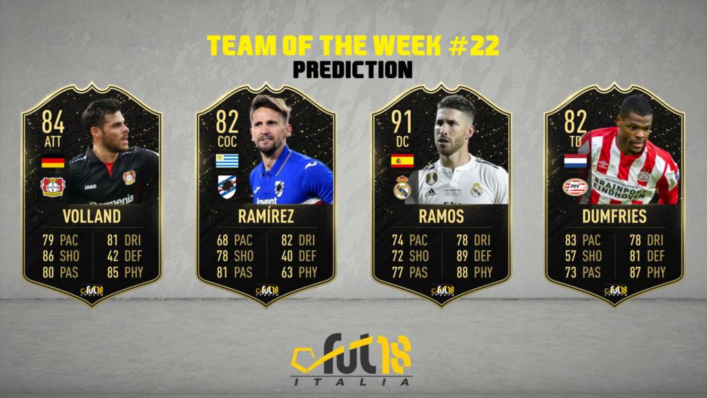 FIFA 20: TOTW 22 prediction