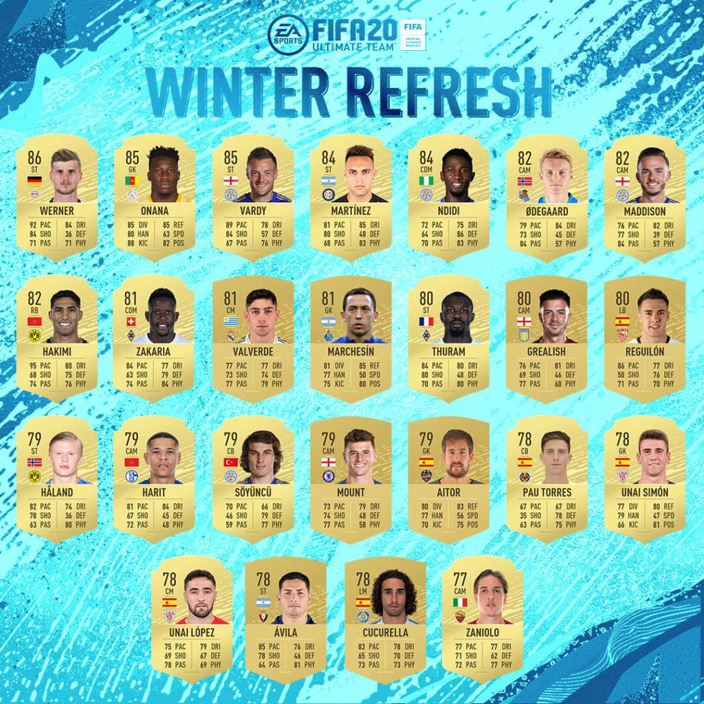 FIFA 20: Winter Refresh, ratings update
