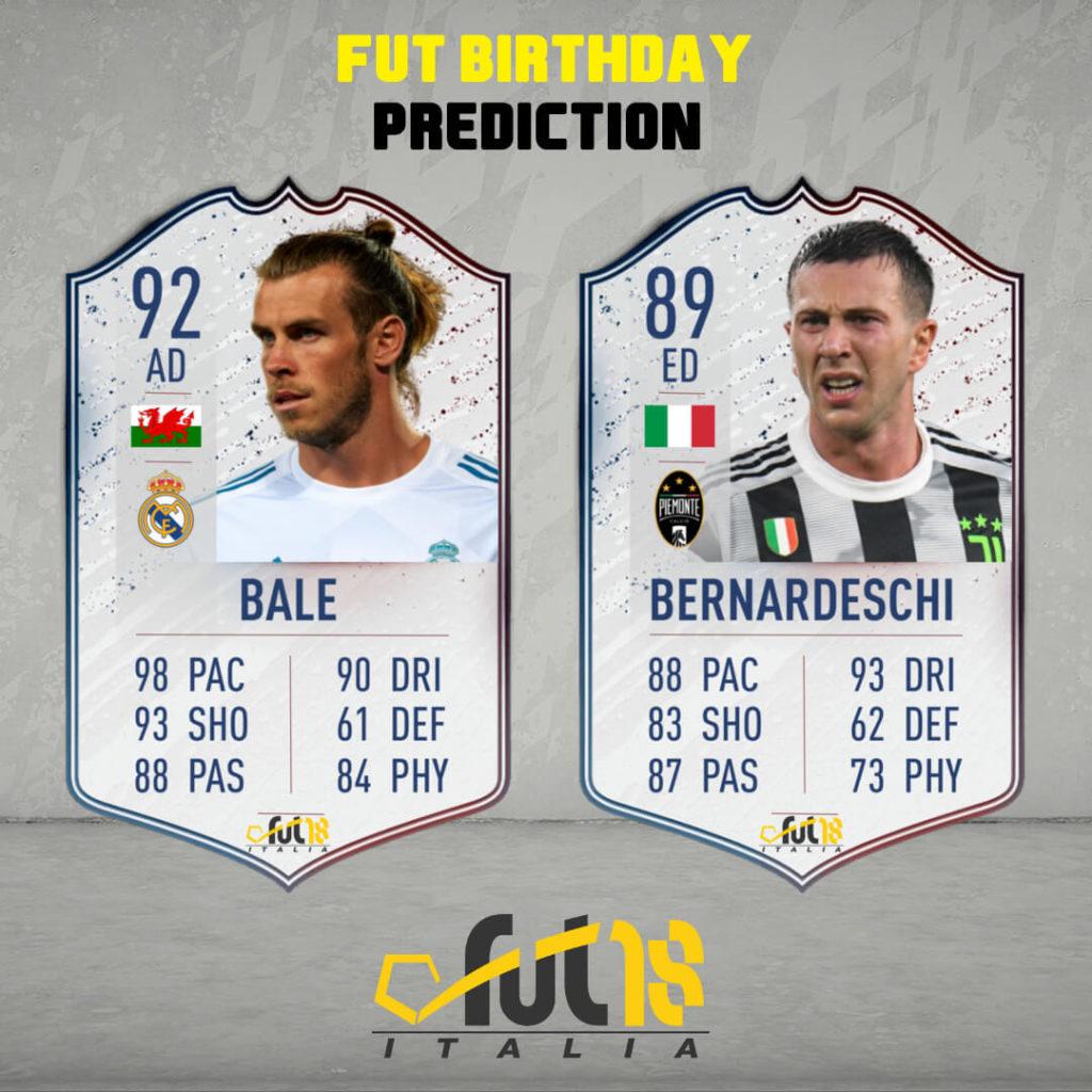 FIFA 20: FUT Birthday prediction
