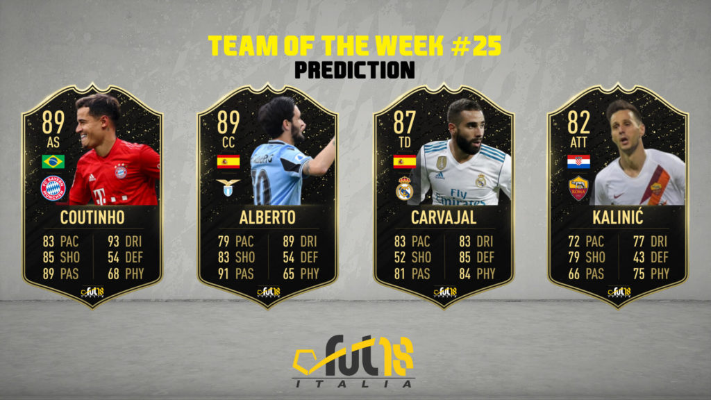 FIFA 20: TOTW 25 prediction