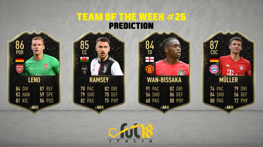 FIFA 20: TOTW 26 prediction
