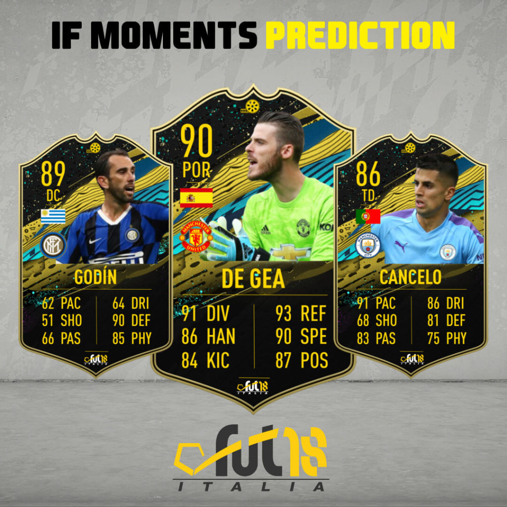 FIFA 20: TOTW Moments prediction