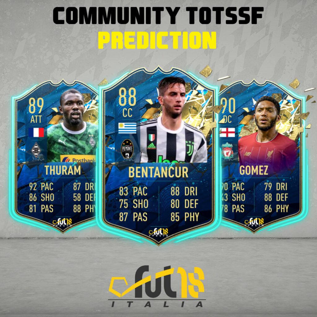 FIFA 20: Community TOTSSF prediction