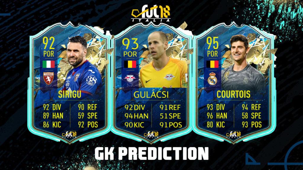 FIFA 20: portieri Community TOTSSF prediction