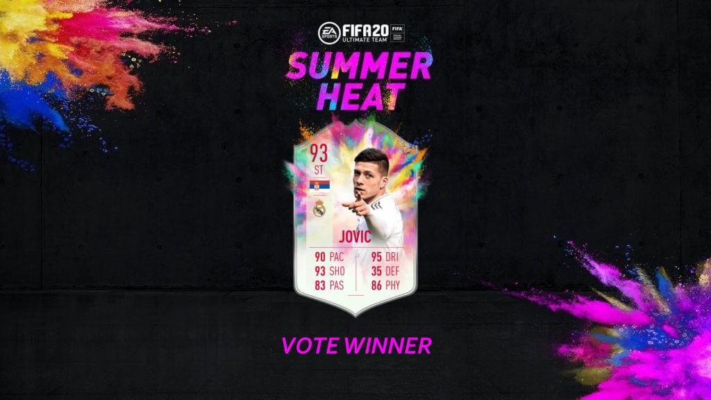FIFA 20: Jovic Summer Heat vote winner SBC