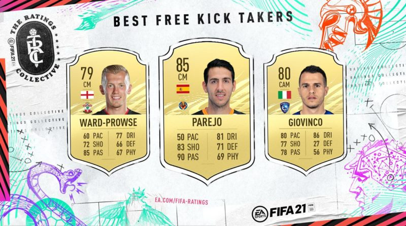 FIFA 21 ratings: best free kick takers