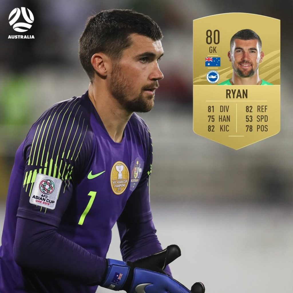 FIFA 21: australian Ryan ratings