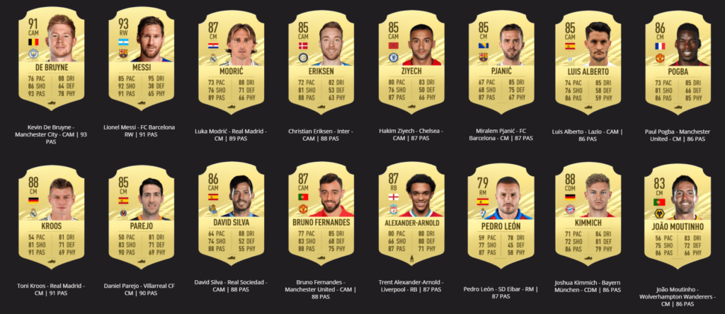 FIFA 21 ratings: best passing players
