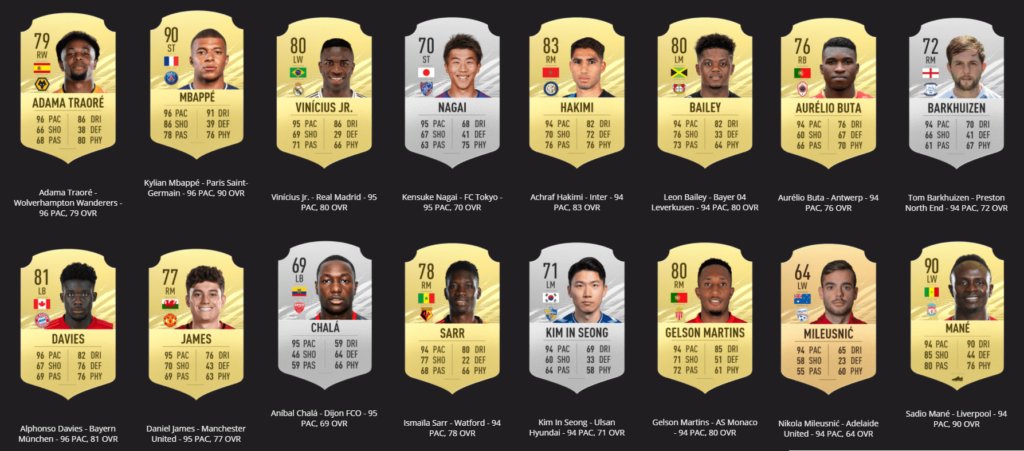 FIFA 21 ratings: fastest players