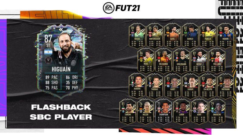 FIFA 21: Higuain flashback SBC
