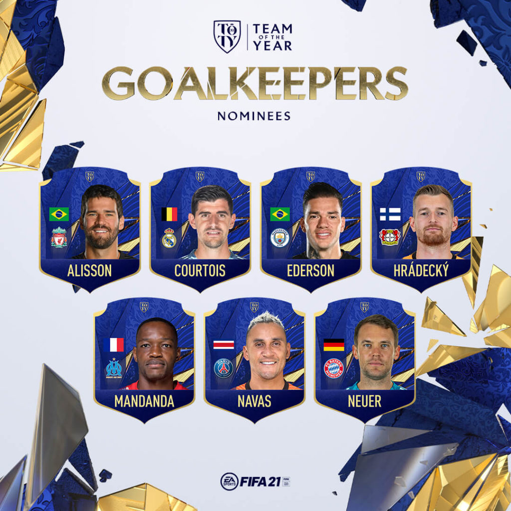 FIFA 21: nominati TOTY portieri