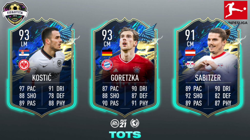FIFA 21: TOTS Bundesliga prediction