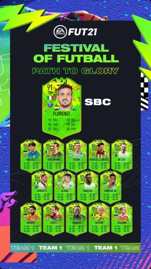 FIFA 21: Florenzi Path to Glory SBC