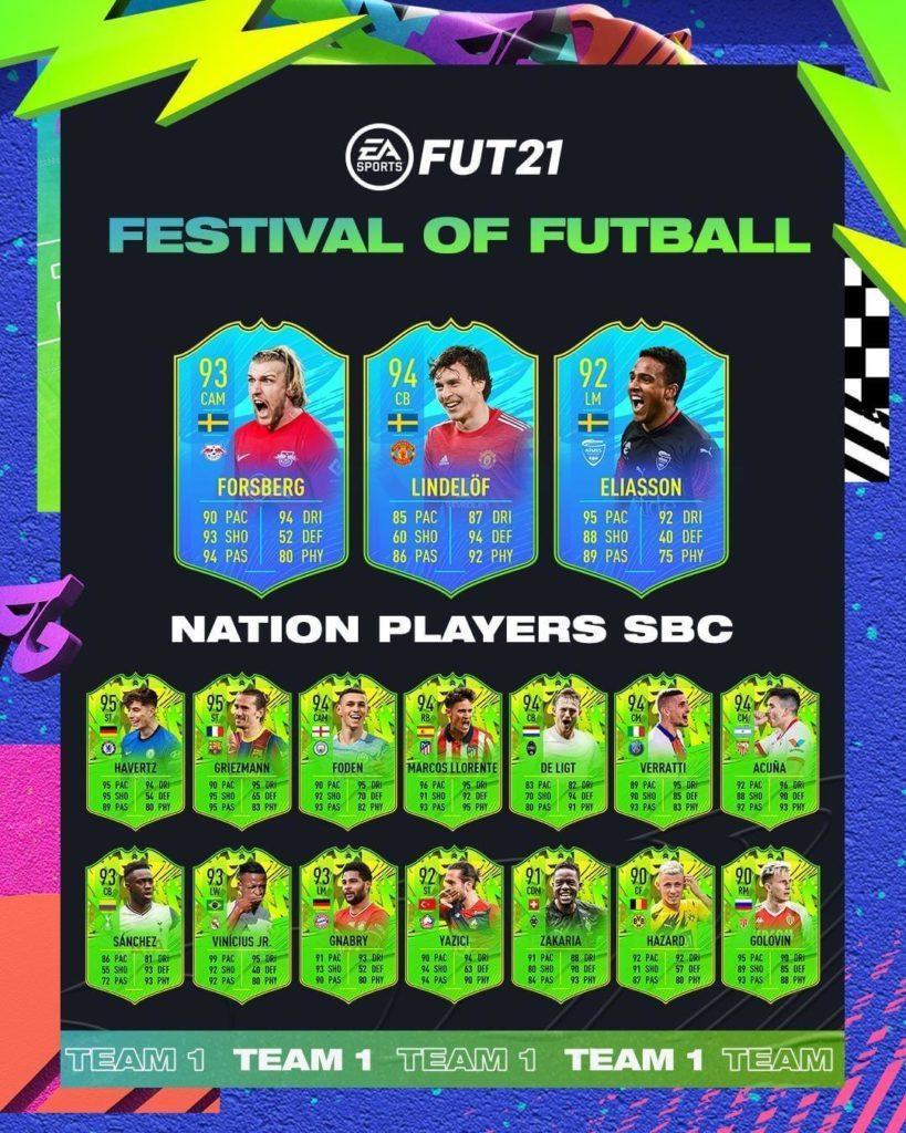 FIFA 21: national player SBC - Forsberg, Lindelof, Eliasson