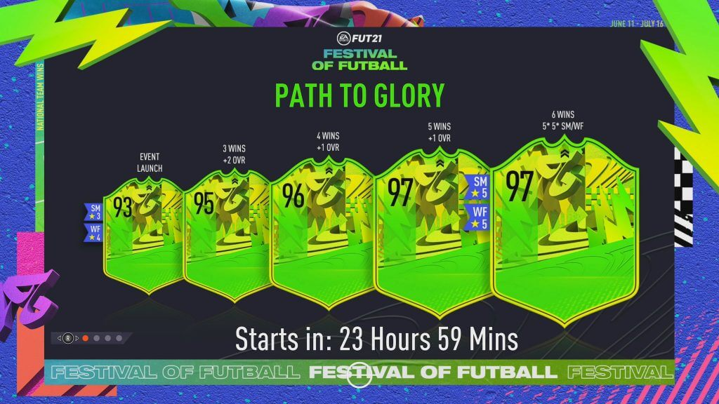FIFA 21: Path to Glory upgrade