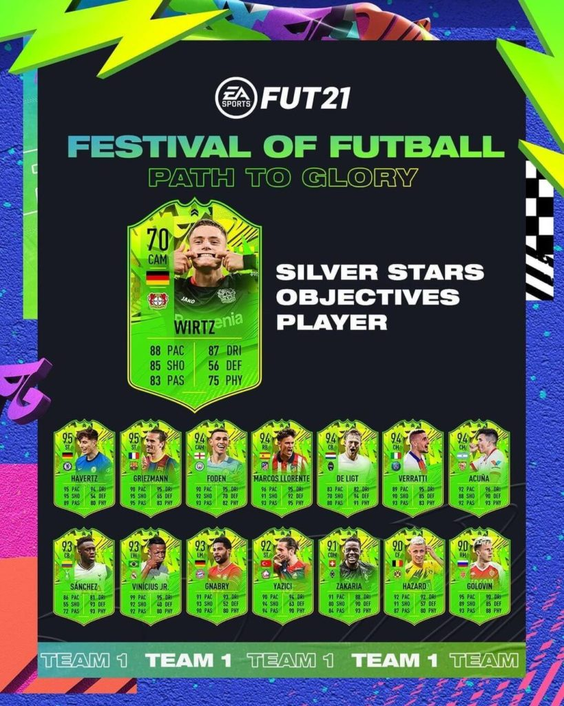 FIFA 21: Wirtz Path to Glory Silver Stars player objective