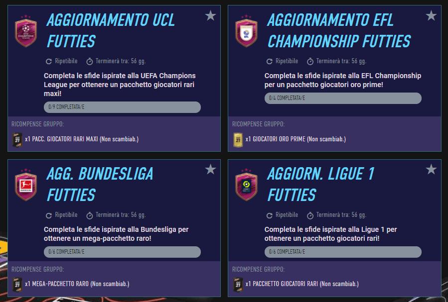 FIFA 21: SCR aggiornamento campionati Futties del 5 agosto