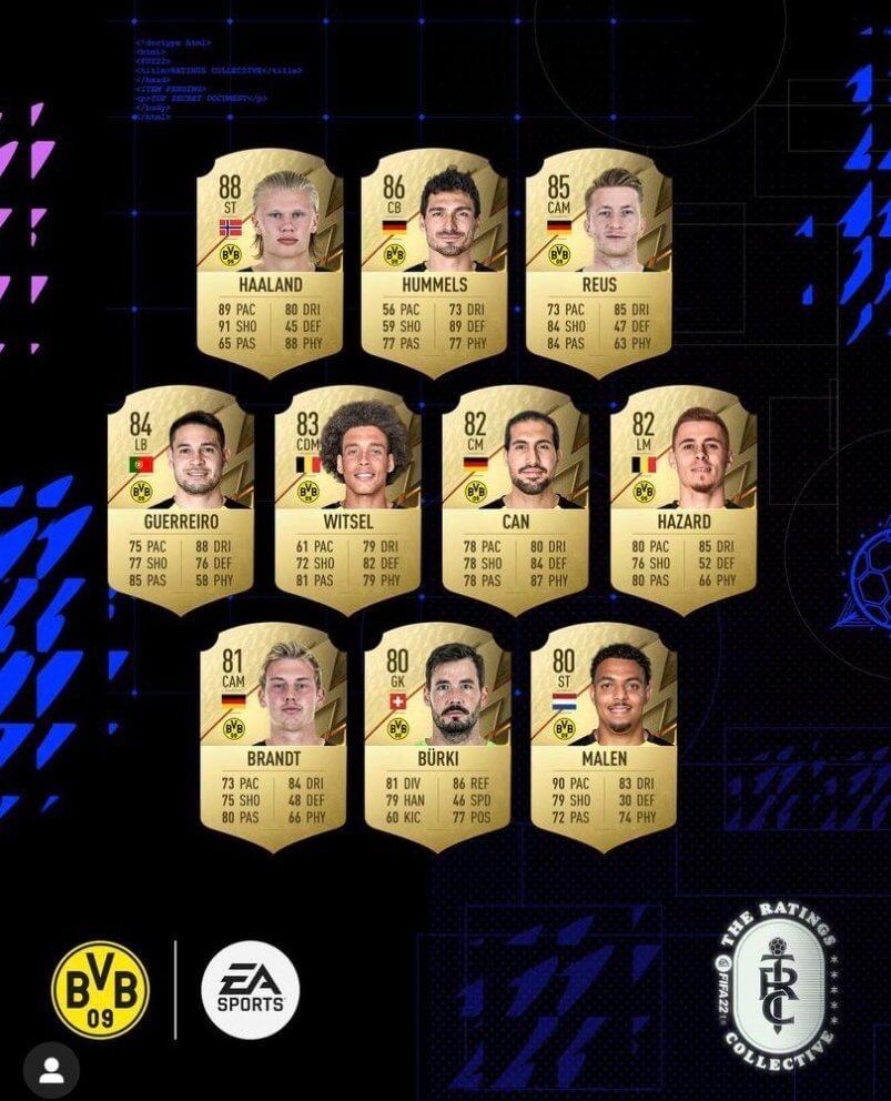 FIFA 22: Borussia Dortmund official ratings