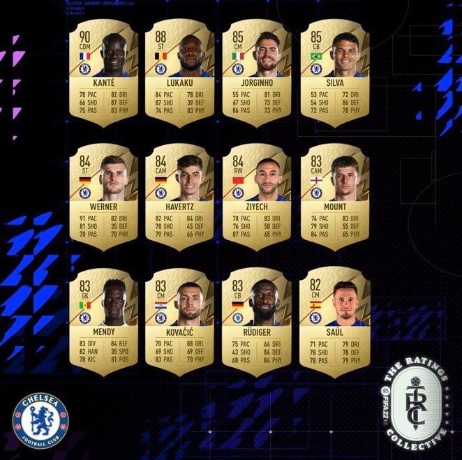 FIFA 22: ratings ufficiali del Chelsea