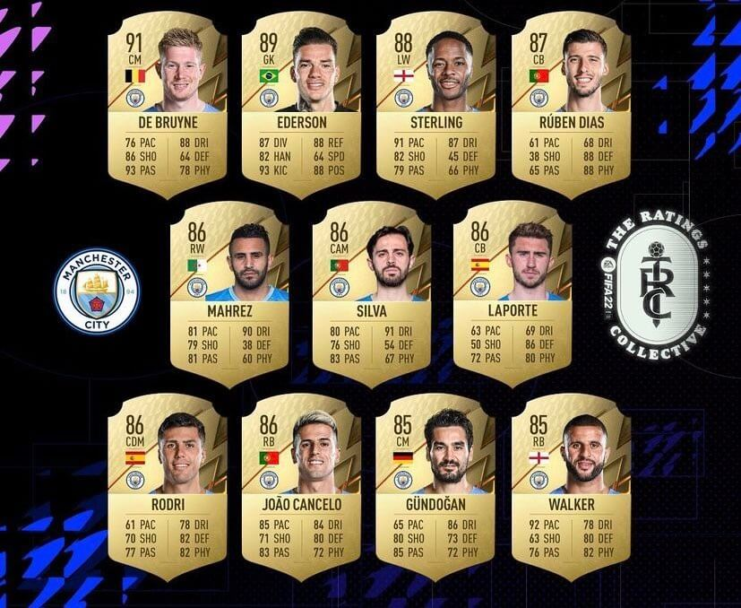 FIFA 22: Manchester City ratings