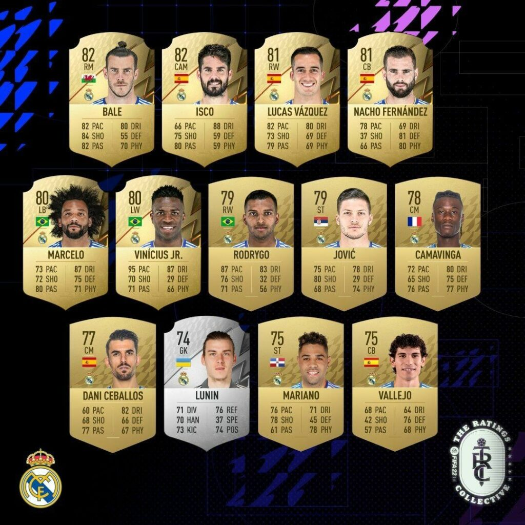 FIFA 22: Real Madrid ratings