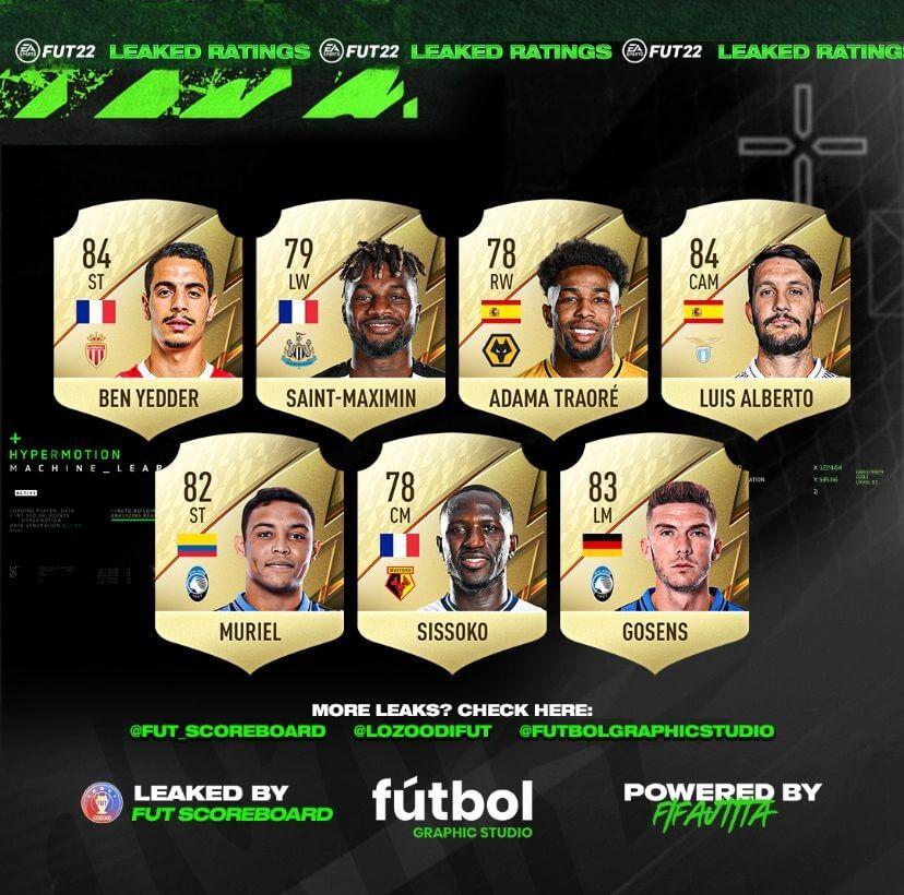 FIFA 22 ratings: Ben Yedder, Sissoko, Muriel, Adama Traore, Maximin